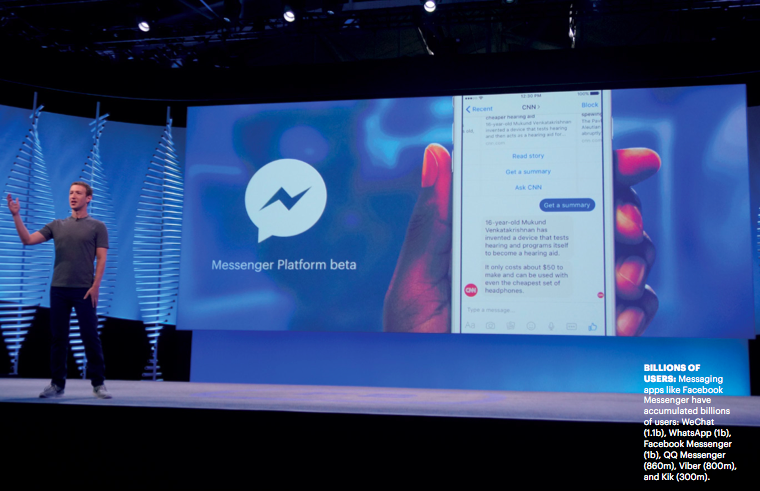 Finding the future in unlikely places: Messaging apps and